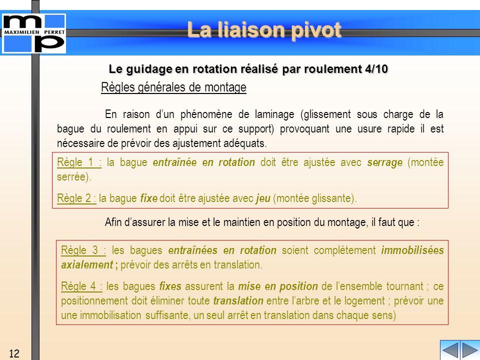 La liaison pivot 12 Règles générales de montage En raison dun phénomène de laminage (glissement sous charge de la bague du roulement en appui sur ce s