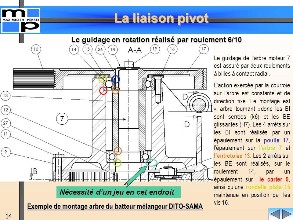 La liaison pivot 14 Exemple de montage arbre du batteur mélangeur DITO-SAMA Le guidage de larbre moteur 7 est assuré par deux roulements à billes à co