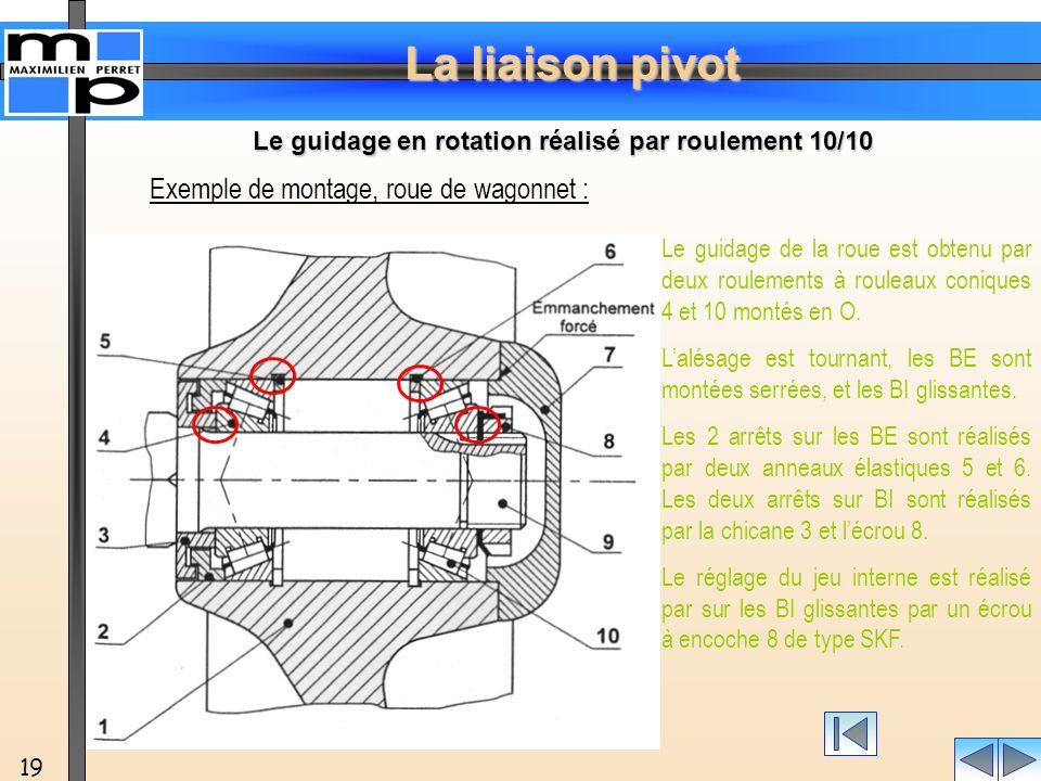 La liaison pivot 19 Exemple de montage, roue de wagonnet : Le guidage de la roue est obtenu par deux roulements à rouleaux coniques 4 et 10 montés en