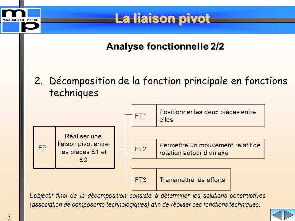 La liaison pivot 3 Analyse fonctionnelle 2/2 2.Décomposition de la fonction principale en fonctions techniques FP Réaliser une liaison pivot entre les