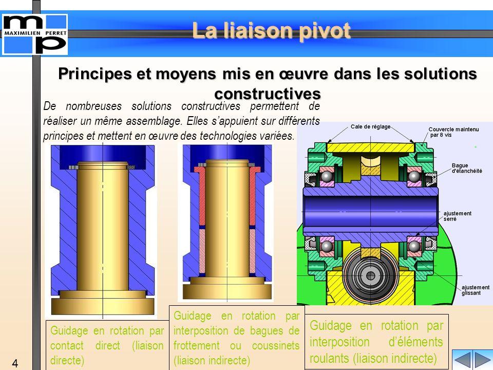 La liaison pivot 4 Principes et moyens mis en œuvre dans les solutions constructives Guidage en rotation par contact direct (liaison directe) Guidage