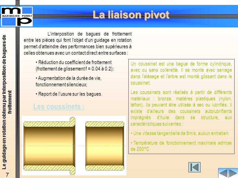 La liaison pivot 7 Linterposition de bagues de frottement entre les pièces qui font lobjet dun guidage en rotation permet datteindre des performances