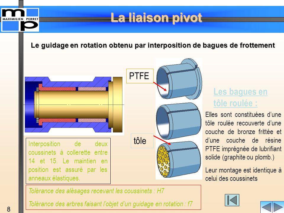 La liaison pivot 8 Interposition de deux coussinets à collerette entre 14 et 15. Le maintien en position est assuré par les anneaux élastiques. Toléra