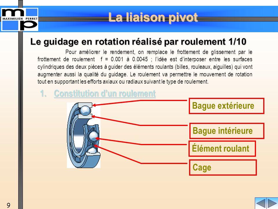 La liaison pivot 9 Pour améliorer le rendement, on remplace le frottement de glissement par le frottement de roulement f = 0.001 à 0.0045 ; lidée est