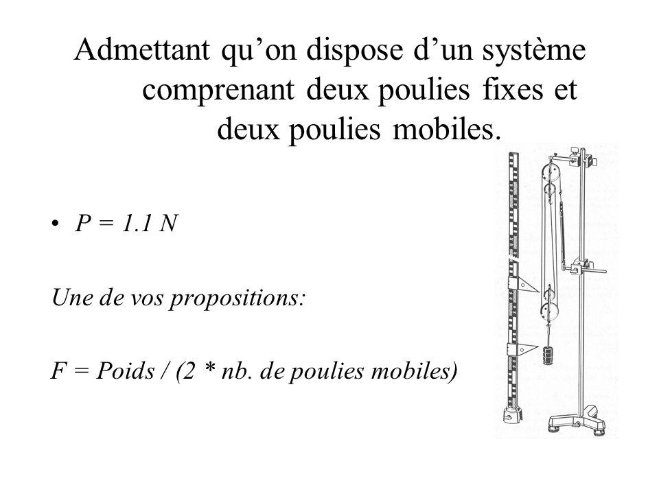 Admettant quon dispose dun système comprenant deux poulies fixes et deux poulies mobiles.