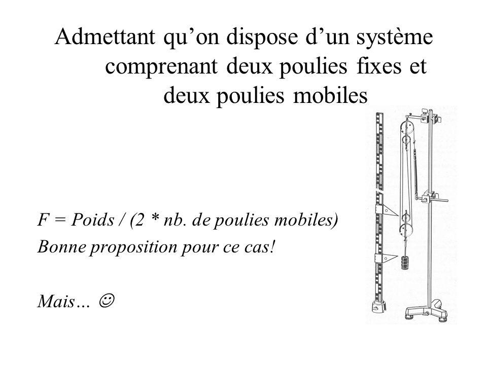 Admettant quon dispose dun système comprenant deux poulies fixes et deux poulies mobiles F = Poids / (2 * nb.
