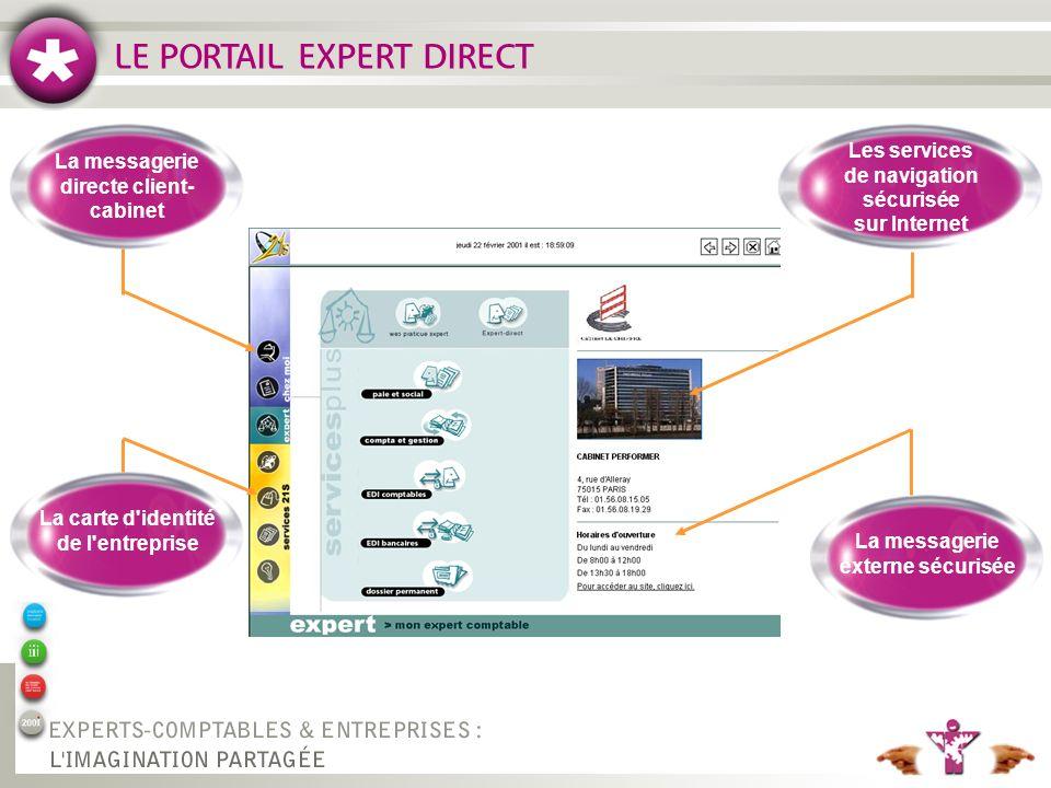 LE PORTAIL EXPERT DIRECT Les services de navigation sécurisée sur Internet La messagerie directe client- cabinet La carte d identité de l entreprise La messagerie externe sécurisée