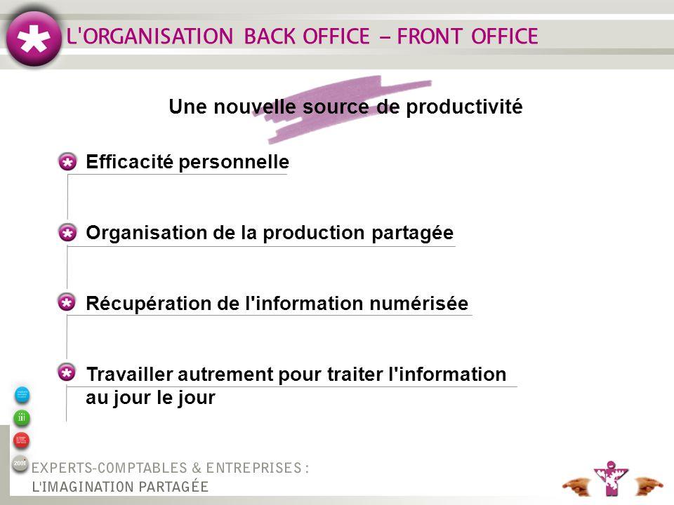 L ORGANISATION BACK OFFICE – FRONT OFFICE Une nouvelle source de productivité Efficacité personnelle Organisation de la production partagée Récupération de l information numérisée Travailler autrement pour traiter l information au jour le jour