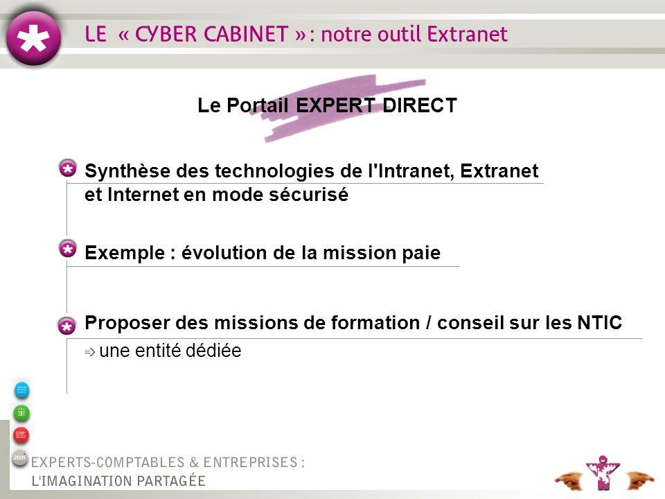 LE « CYBER CABINET » : notre outil Extranet Le Portail EXPERT DIRECT Synthèse des technologies de l Intranet, Extranet et Internet en mode sécurisé Exemple : évolution de la mission paie Proposer des missions de formation / conseil sur les NTIC é une entité dédiée