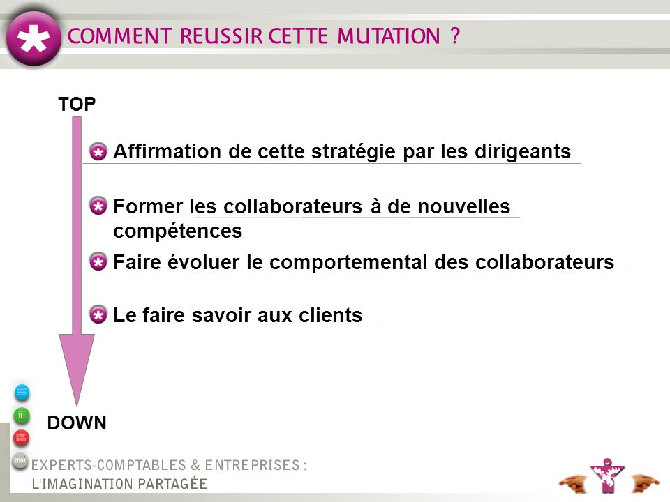 COMMENT REUSSIR CETTE MUTATION .