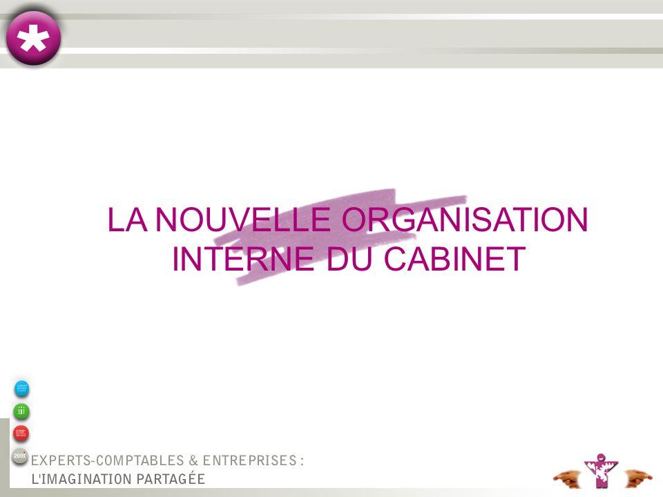 LA NOUVELLE ORGANISATION INTERNE DU CABINET