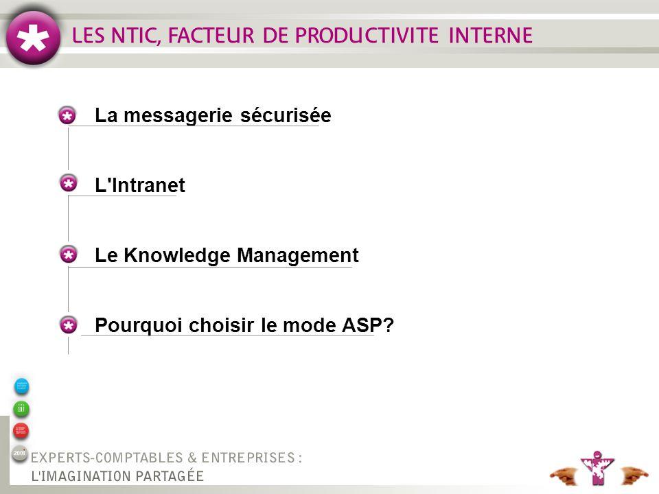 LES NTIC, FACTEUR DE PRODUCTIVITE INTERNE La messagerie sécurisée L Intranet Le Knowledge Management Pourquoi choisir le mode ASP?