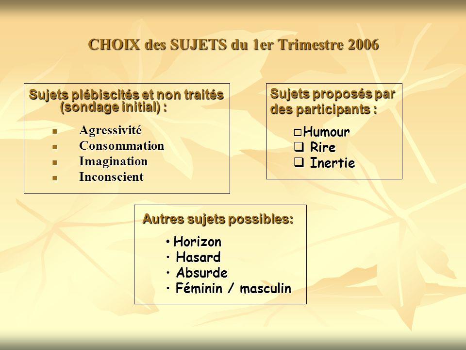 CHOIX des SUJETS du 1er Trimestre 2006 Sujets plébiscités et non traités (sondage initial) : Agressivité Agressivité Consommation Consommation Imagina