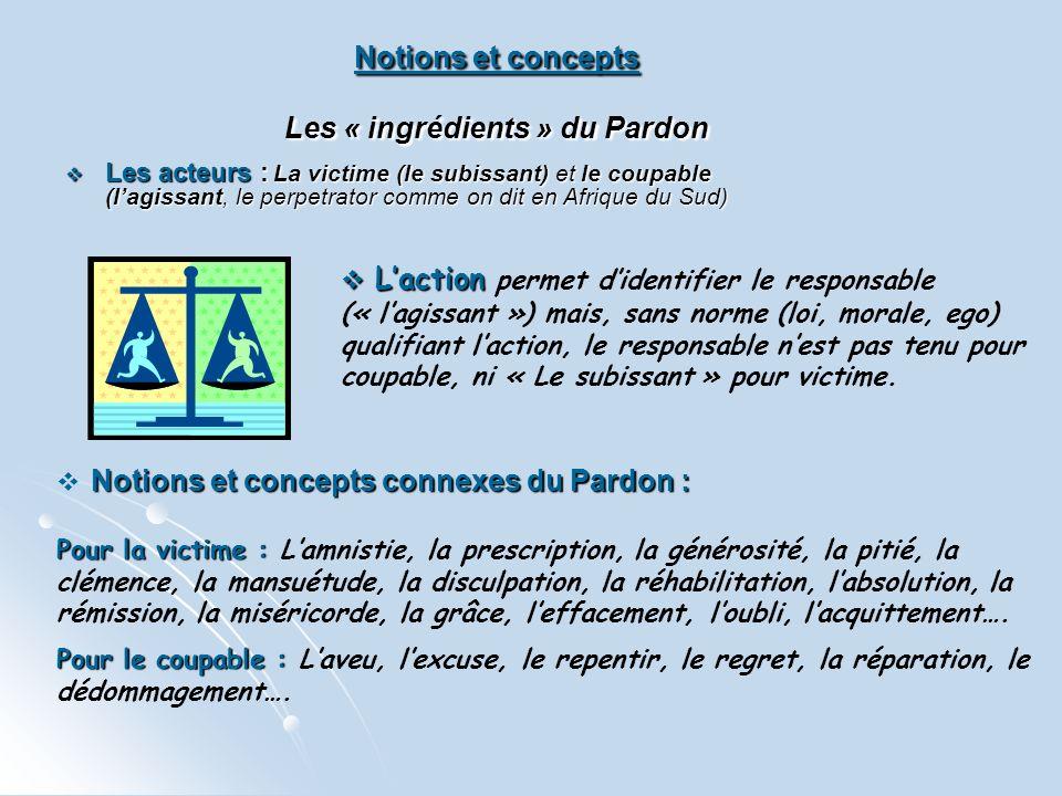 Notions et concepts Les « ingrédients » du Pardon Les acteurs : La victime (le subissant) et le coupable (lagissant, le perpetrator comme on dit en Af