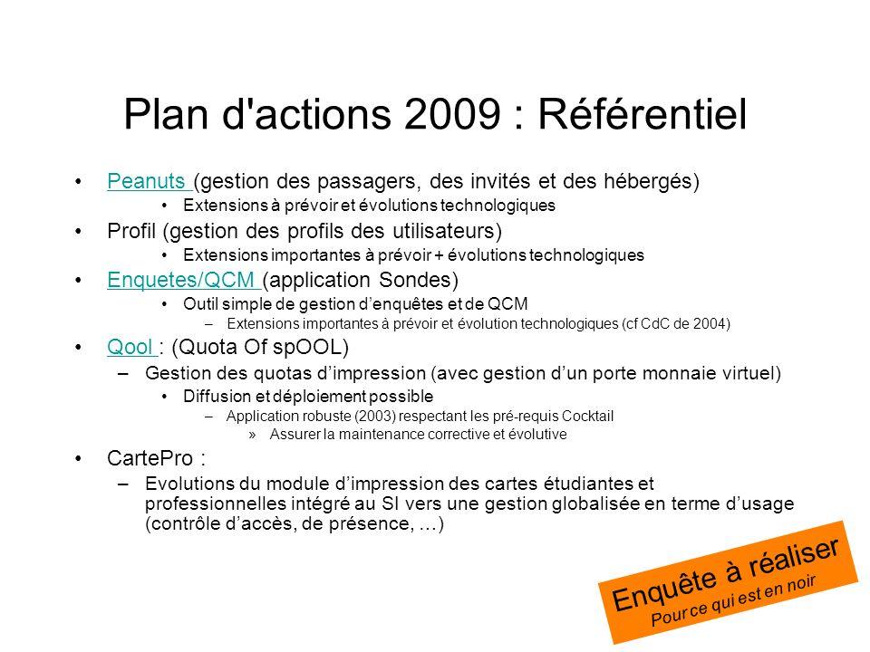 Plan d'actions 2009 : Référentiel Peanuts (gestion des passagers, des invités et des hébergés)Peanuts Extensions à prévoir et évolutions technologique