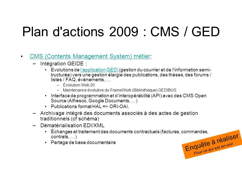 Plan d'actions 2009 : CMS / GED CMS (Contents Management System) métier:CMS (Contents Management System) métier –Intégration GEIDE : Evolutions de lap