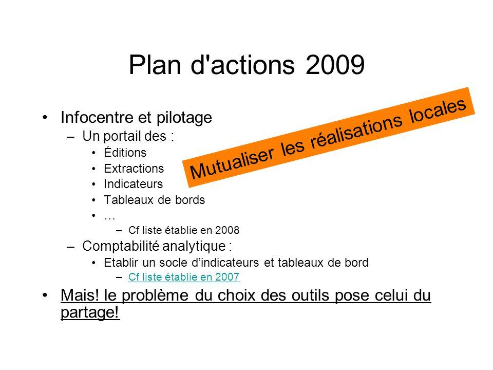 Plan d'actions 2009 Infocentre et pilotage –Un portail des : Éditions Extractions Indicateurs Tableaux de bords … –Cf liste établie en 2008 –Comptabil