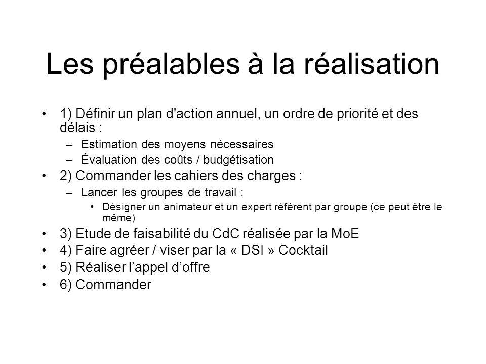 Les préalables à la réalisation 1) Définir un plan d'action annuel, un ordre de priorité et des délais : –Estimation des moyens nécessaires –Évaluatio