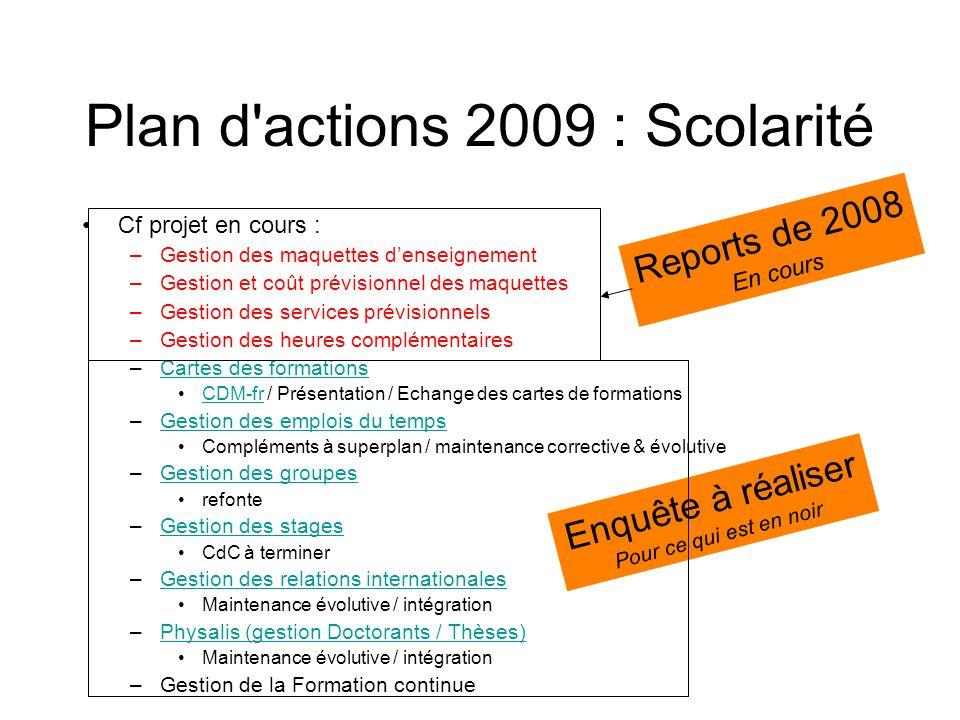 Plan d'actions 2009 : Scolarité Cf projet en cours : –Gestion des maquettes denseignement –Gestion et coût prévisionnel des maquettes –Gestion des ser