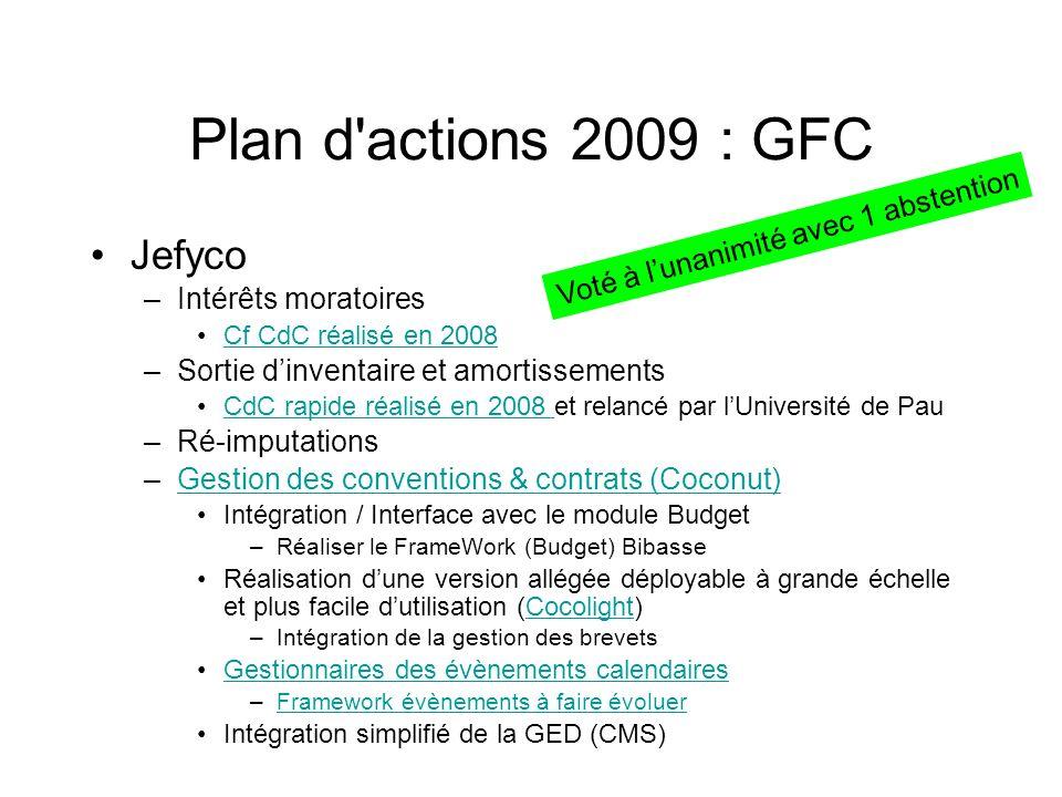 Plan d'actions 2009 : GFC Jefyco –Intérêts moratoires Cf CdC réalisé en 2008 –Sortie dinventaire et amortissements CdC rapide réalisé en 2008 et relan