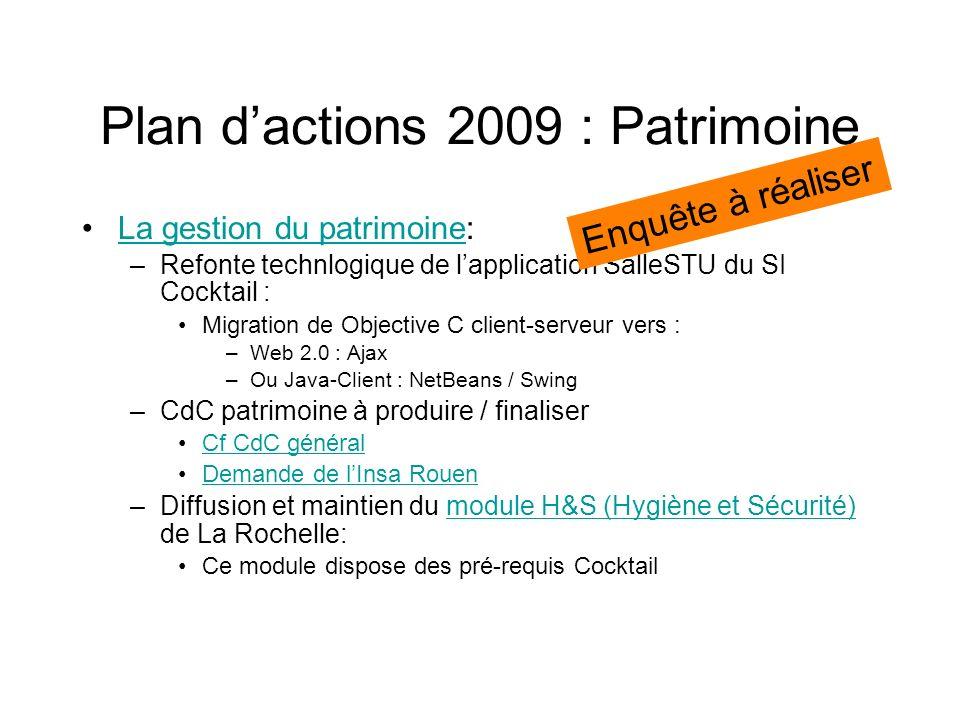 Plan dactions 2009 : Patrimoine La gestion du patrimoine:La gestion du patrimoine –Refonte technlogique de lapplication SalleSTU du SI Cocktail : Migr