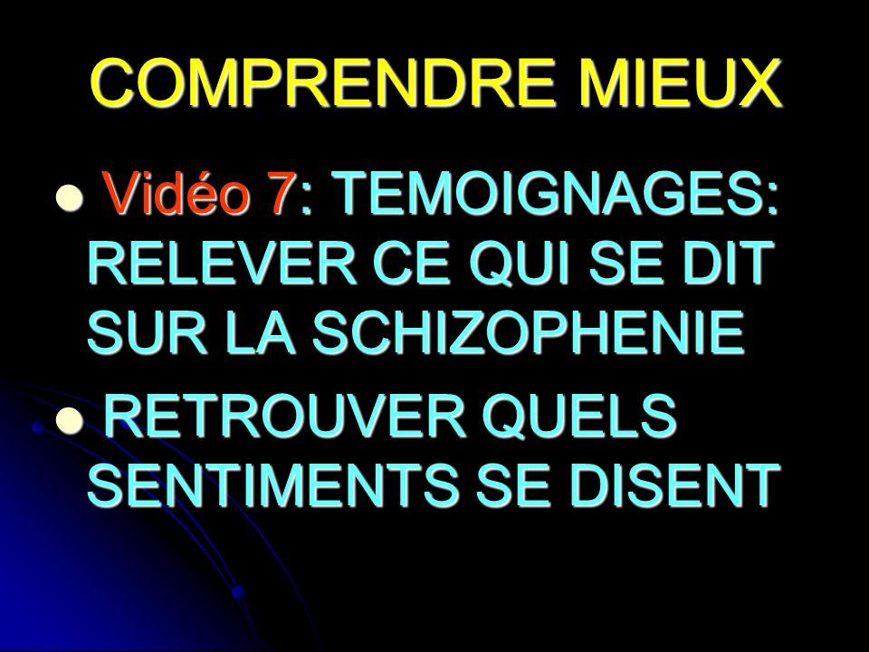 COMPRENDRE MIEUX Vidéo 7: TEMOIGNAGES: RELEVER CE QUI SE DIT SUR LA SCHIZOPHENIE Vidéo 7: TEMOIGNAGES: RELEVER CE QUI SE DIT SUR LA SCHIZOPHENIE RETROUVER QUELS SENTIMENTS SE DISENT RETROUVER QUELS SENTIMENTS SE DISENT