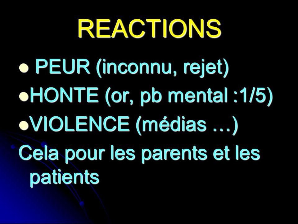 REACTIONS PEUR (inconnu, rejet) PEUR (inconnu, rejet) HONTE (or, pb mental :1/5) HONTE (or, pb mental :1/5) VIOLENCE (médias …) VIOLENCE (médias …) Cela pour les parents et les patients