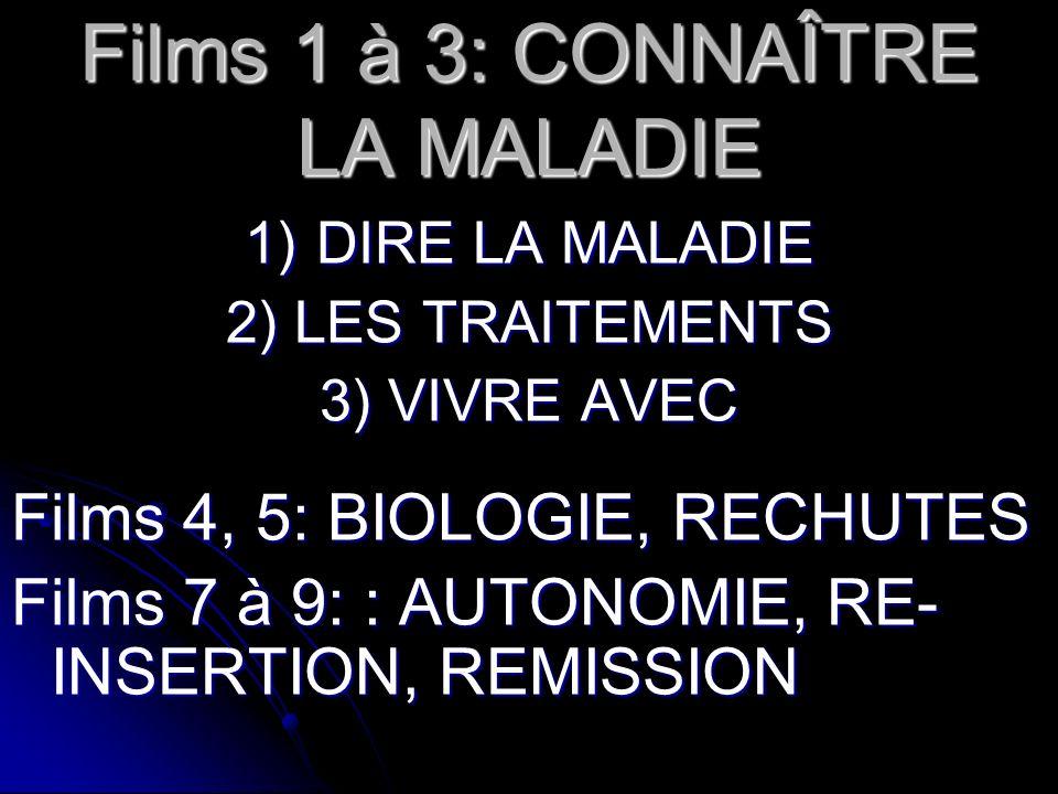 Films 1 à 3: CONNAÎTRE LA MALADIE 1) DIRE LA MALADIE 2) LES TRAITEMENTS 3) VIVRE AVEC Films 4, 5: BIOLOGIE, RECHUTES Films 7 à 9: : AUTONOMIE, RE- INSERTION, REMISSION