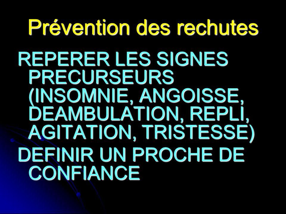 Prévention des rechutes REPERER LES SIGNES PRECURSEURS (INSOMNIE, ANGOISSE, DEAMBULATION, REPLI, AGITATION, TRISTESSE) DEFINIR UN PROCHE DE CONFIANCE