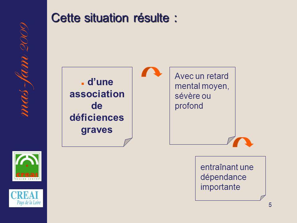 mas-fam 2009 5 Cette situation résulte : dune association de déficiences graves Avec un retard mental moyen, sévère ou profond entraînant une dépendan