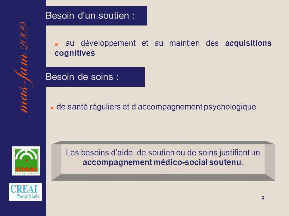 mas-fam 2009 8 au développement et au maintien des acquisitions cognitives de santé réguliers et daccompagnement psychologique Les besoins daide, de s