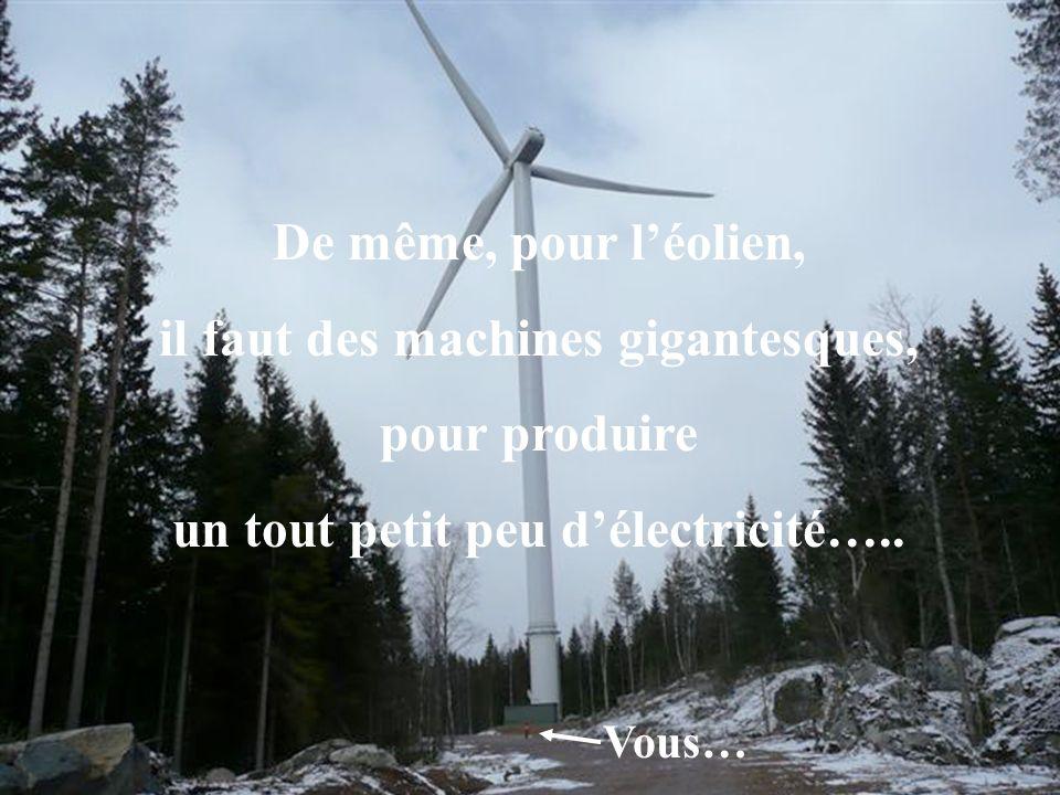 De même, pour léolien, il faut des machines gigantesques, pour produire un tout petit peu délectricité…..
