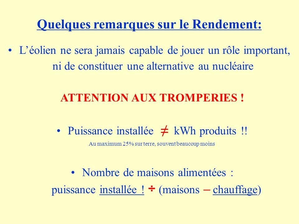 Quelques remarques sur le Rendement: Léolien ne sera jamais capable de jouer un rôle important, ni de constituer une alternative au nucléaire ATTENTION AUX TROMPERIES .
