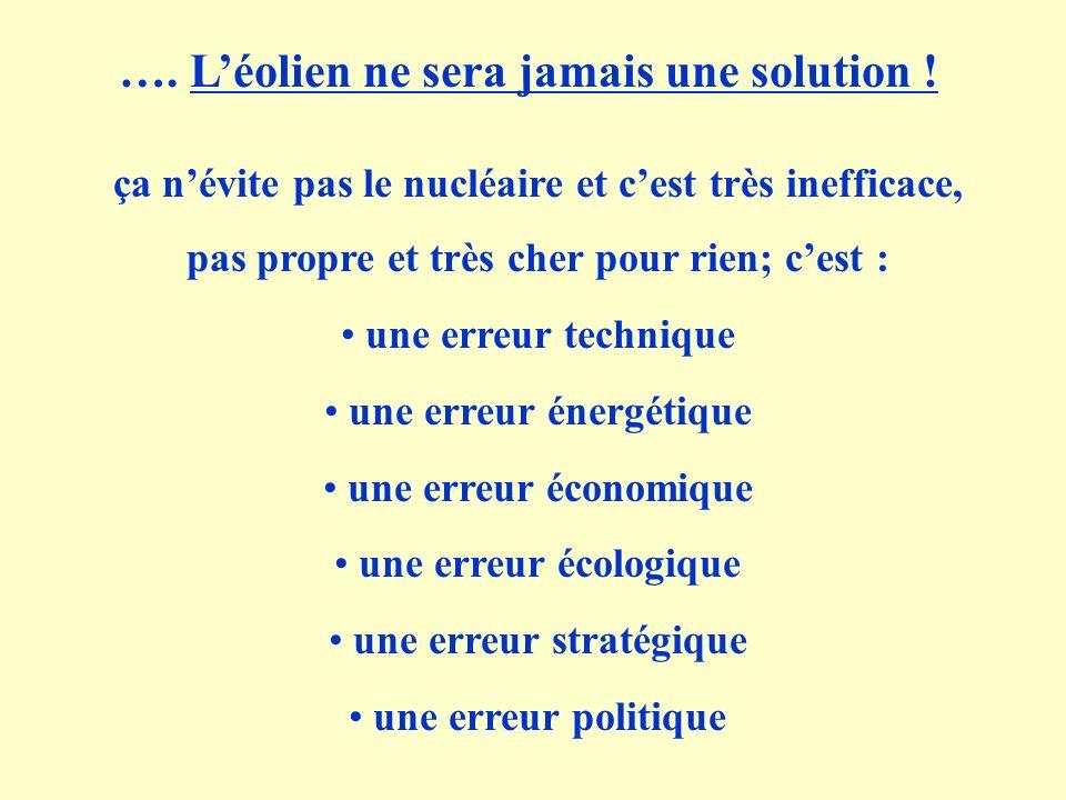 ça névite pas le nucléaire et cest très inefficace, pas propre et très cher pour rien; cest : une erreur technique une erreur énergétique une erreur économique une erreur écologique une erreur stratégique une erreur politique ….