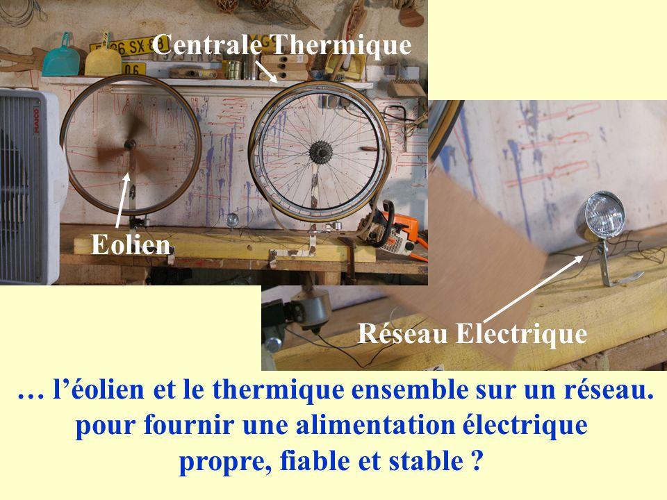 … léolien et le thermique ensemble sur un réseau. pour fournir une alimentation électrique propre, fiable et stable ? Eolien Centrale Thermique Réseau