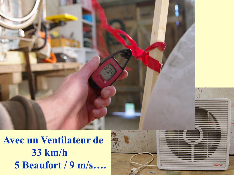 Avec un Ventilateur de 33 km/h 5 Beaufort / 9 m/s….