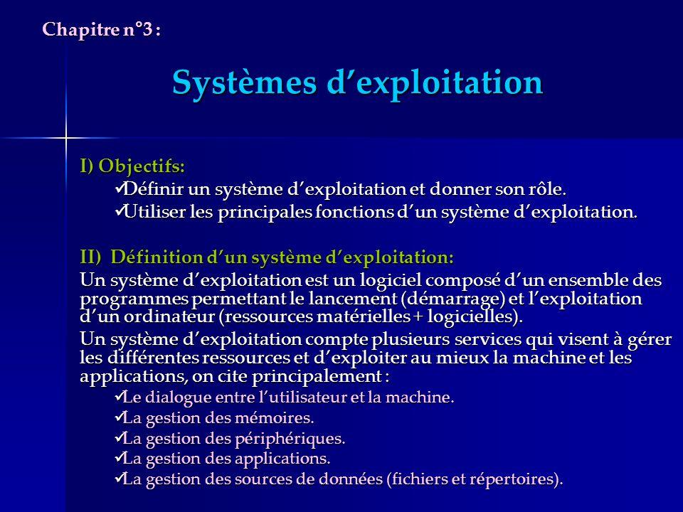 Systèmes dexploitation I) Objectifs: Définir un système dexploitation et donner son rôle. Définir un système dexploitation et donner son rôle. Utilise