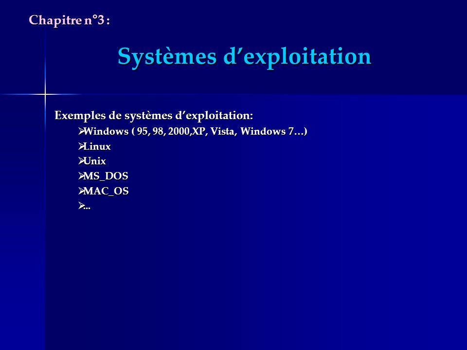Systèmes dexploitation Exemples de systèmes dexploitation: Windows ( 95, 98, 2000,XP, Vista, Windows 7…) Windows ( 95, 98, 2000,XP, Vista, Windows 7…)