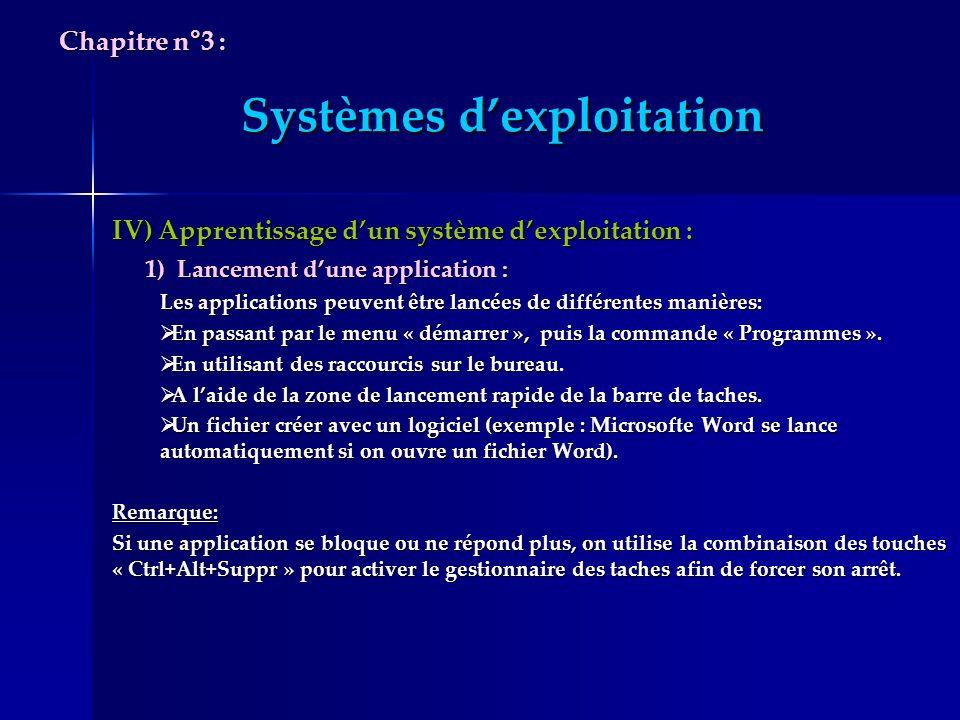 Systèmes dexploitation IV) Apprentissage dun système dexploitation : 1) Lancement dune application : 1) Lancement dune application : Les applications