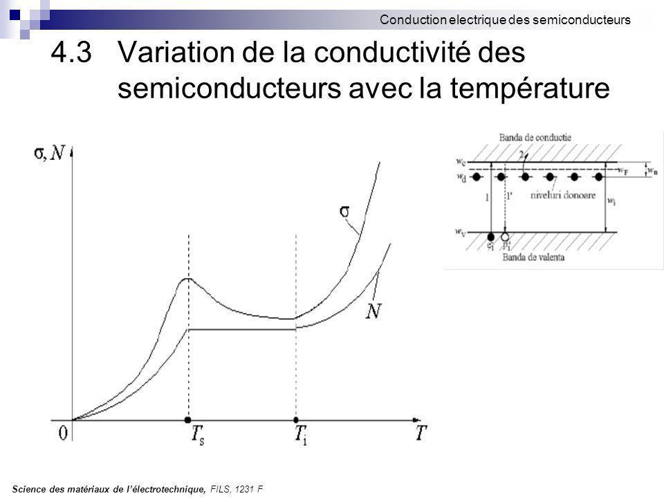 Science des matériaux de lélectrotechnique, FILS, 1231 F Conduction electrique des semiconducteurs 4.3 Variation de la conductivité des semiconducteurs avec la température