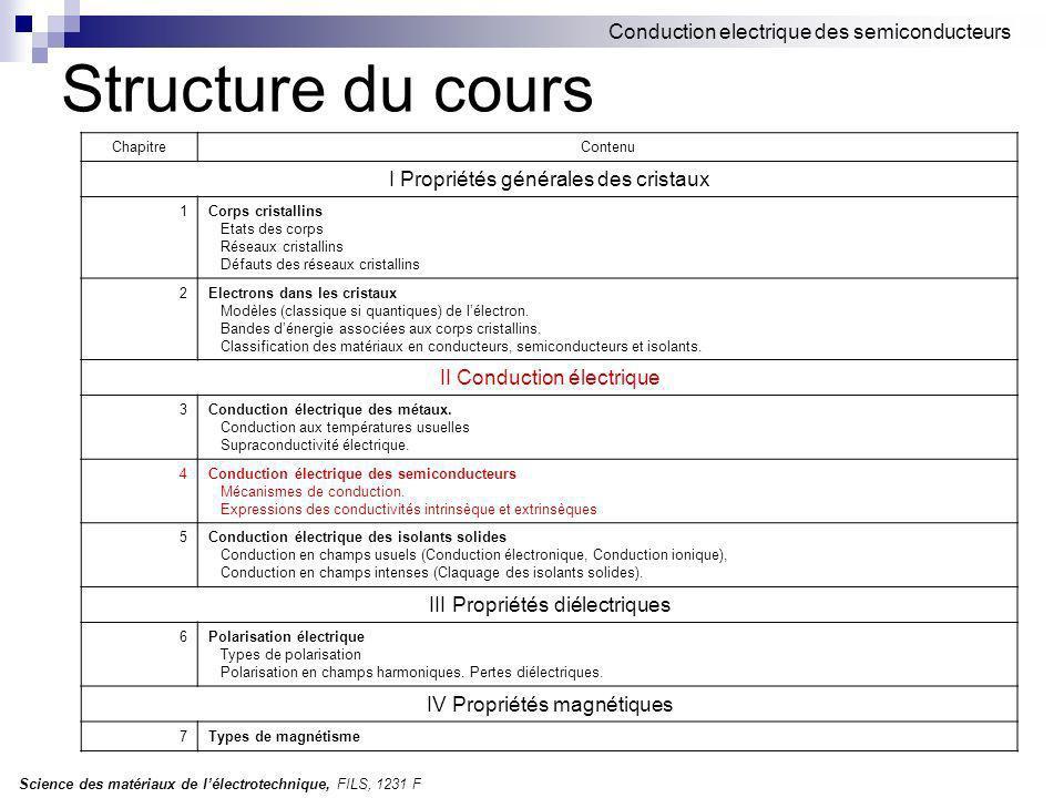 Science des matériaux de lélectrotechnique, FILS, 1231 F Conduction electrique des semiconducteurs 4.4 Jonction p-n Equilibre