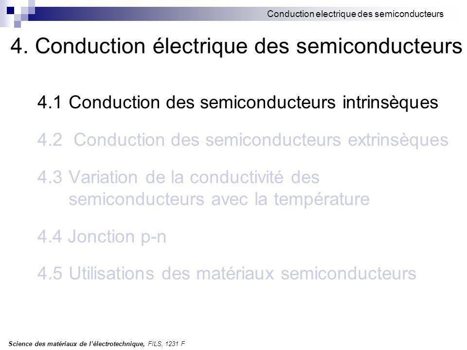 Science des matériaux de lélectrotechnique, FILS, 1231 F Conduction electrique des semiconducteurs 4.5Utilisations des matériaux semiconducteurs Silicium (Si) cristallise en réseau de type diamant utilisations: circuits intégrés diodes thyristors transistors batteries solaires traducteurs Hall CaractéristiqueSi Permittivité relative11 Résistivité intrinsèque a 300 K [Ωm](2,5-3) 10 3 Largeur de la bande interdite de Fermi a 300 K [eV] 1,105 Mobilité des électrons a 300 K [m 2 /(Vs)]0,145 Mobilité des trous a 300 K [m 2 /(Vs)]0,048
