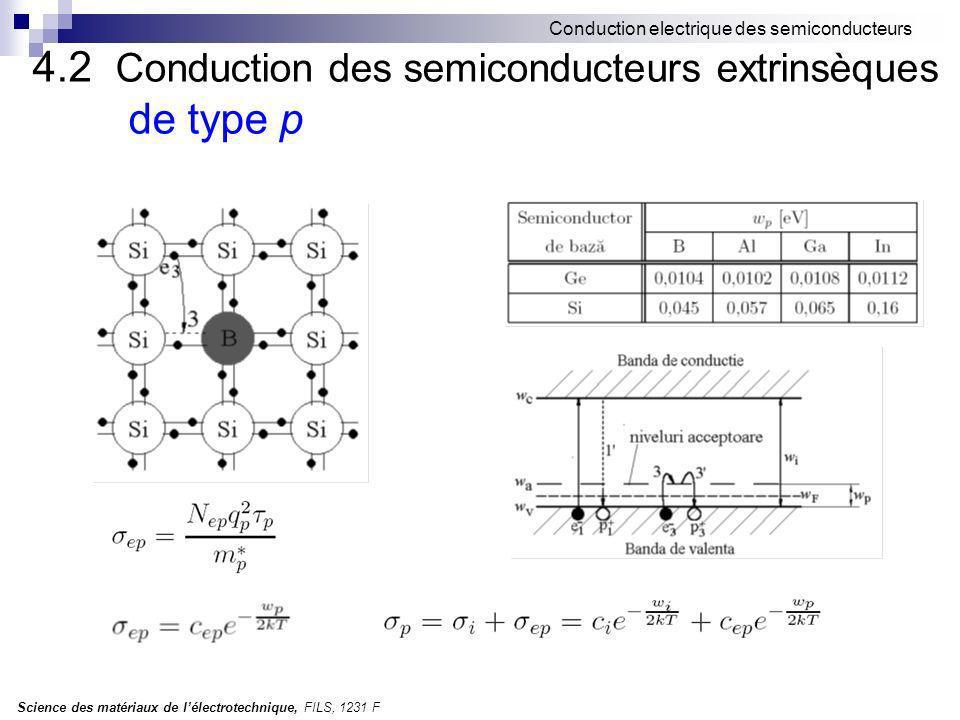 Science des matériaux de lélectrotechnique, FILS, 1231 F Conduction electrique des semiconducteurs 4.2 Conduction des semiconducteurs extrinsèques de type p