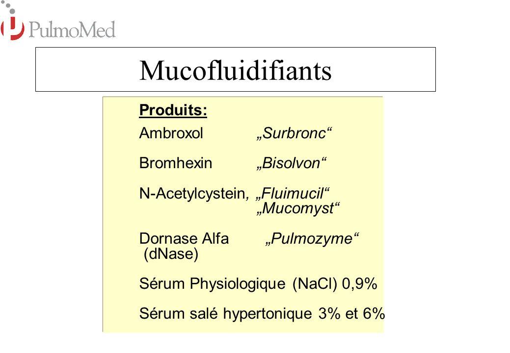 Corticoïdes Effet: (Non-Immédiat) Anti-inflammatoire Amélioration de la Fonction Respiratoire Réduction de lHyper-réactivité bronchique Utilisation: Asthme et BPCO Anti-inflammatoires