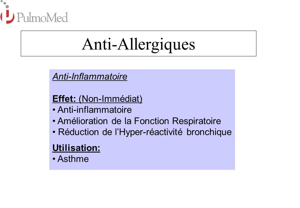 Antibiotiques Effet : Anti-bactériens Effet : Traitement de Longue Durée des infections à Pseudomonas Aeruginosa dans la Mucoviscidose Traitement des Pneumopathies Infectieuses Infections à Pneumocystis Carinii- (SIDA)