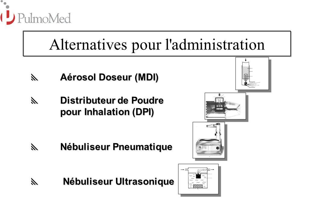 Aérosol Doseur (MDI) Aérosol Gaz Propulseur avec suspension micronisée du médicament Corps Valve Doseuse