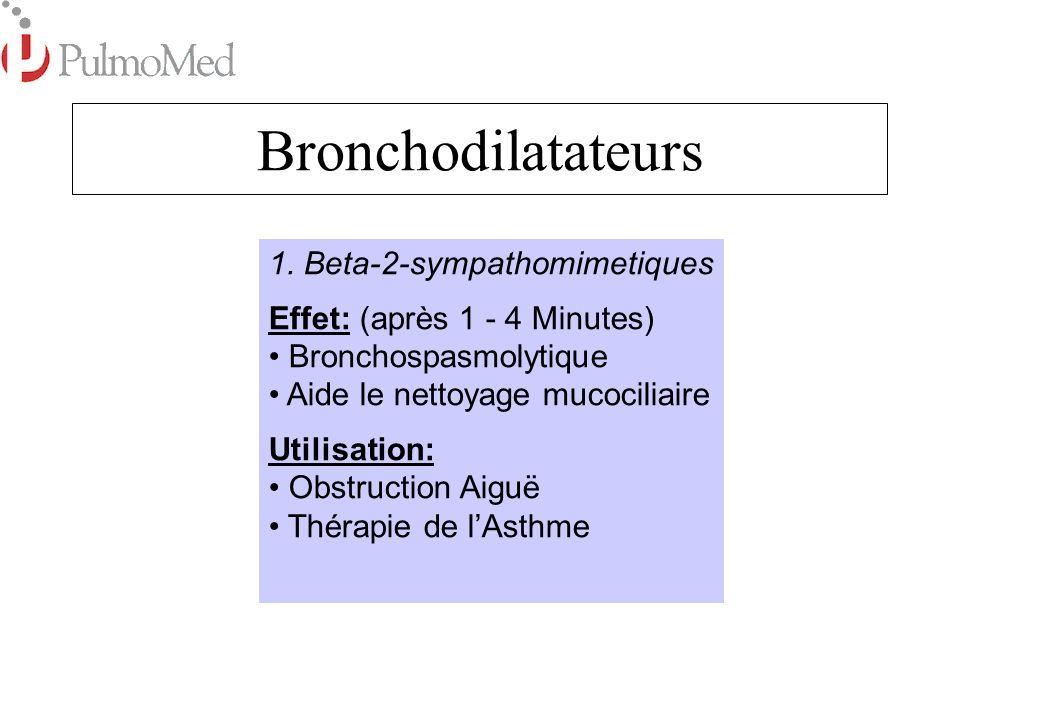 Bronchodilatateurs 1. Beta-2-sympathomimetiques Effet: (après 1 - 4 Minutes) Bronchospasmolytique Aide le nettoyage mucociliaire Utilisation: Obstruct