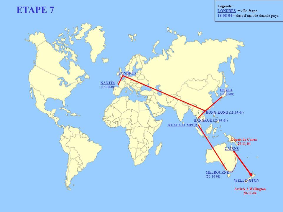 ETAPE 7 Départ de Cairns 20-11-04 Arrivée à Wellington 20-11-04 LONDRES HONG KONG (18-09-04) BANGKOK (21-09-04) KUALA LUMPUR MELBOURNE (20-10-04) WELL