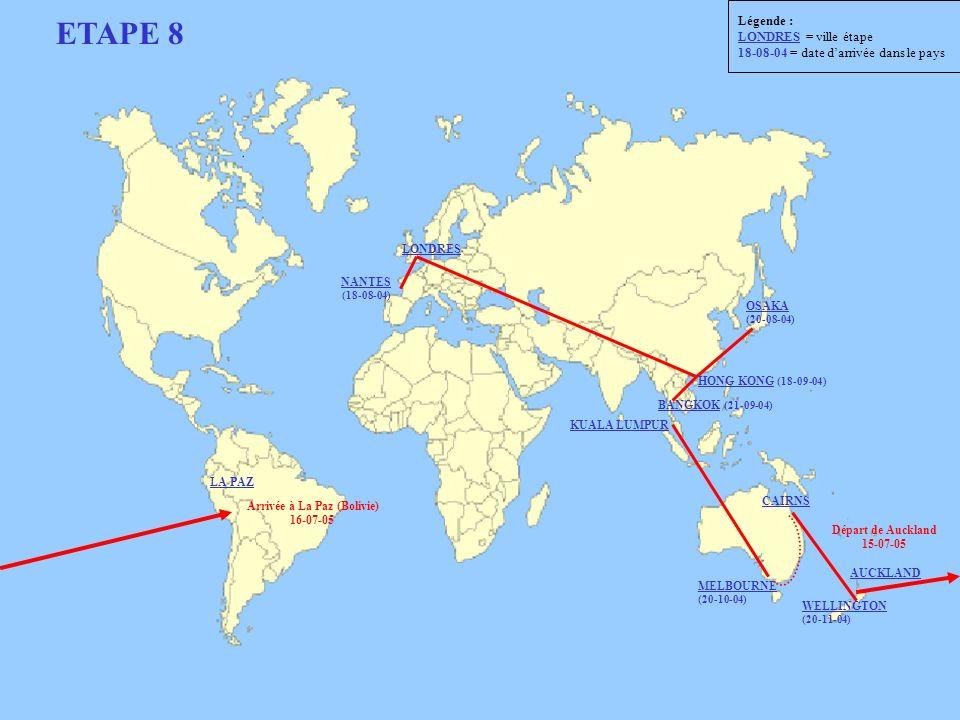 ETAPE 8 Départ de Auckland 15-07-05 Arrivée à La Paz (Bolivie) 16-07-05 NANTES (18-08-04) LONDRES KUALA LUMPUR BANGKOK (21-09-04) MELBOURNE (20-10-04)
