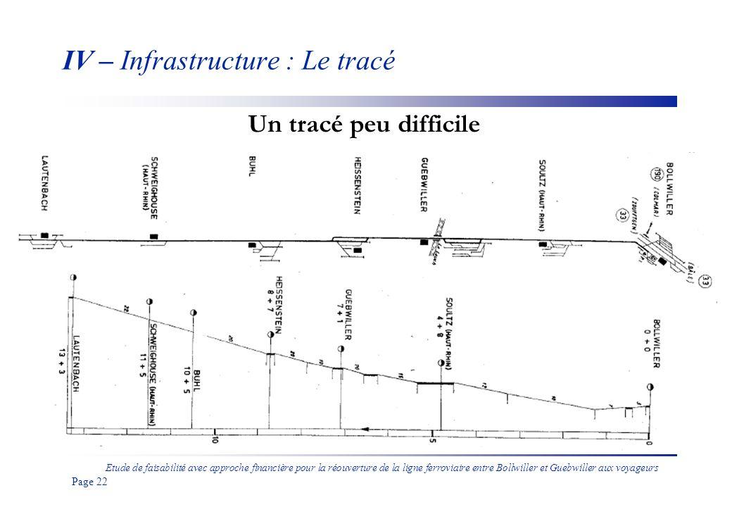 Etude de faisabilité avec approche financière pour la réouverture de la ligne ferroviaire entre Bollwiller et Guebwiller aux voyageurs Page 23 IV – Infrastructure : Etat des lieux Une ligne à labandon depuis 15ans